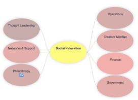 Static Social Innovation Map